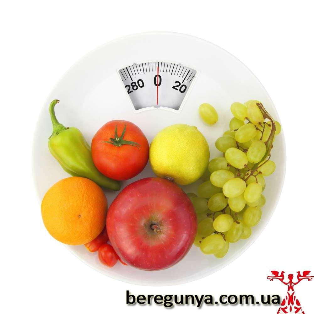 щелочная-диета
